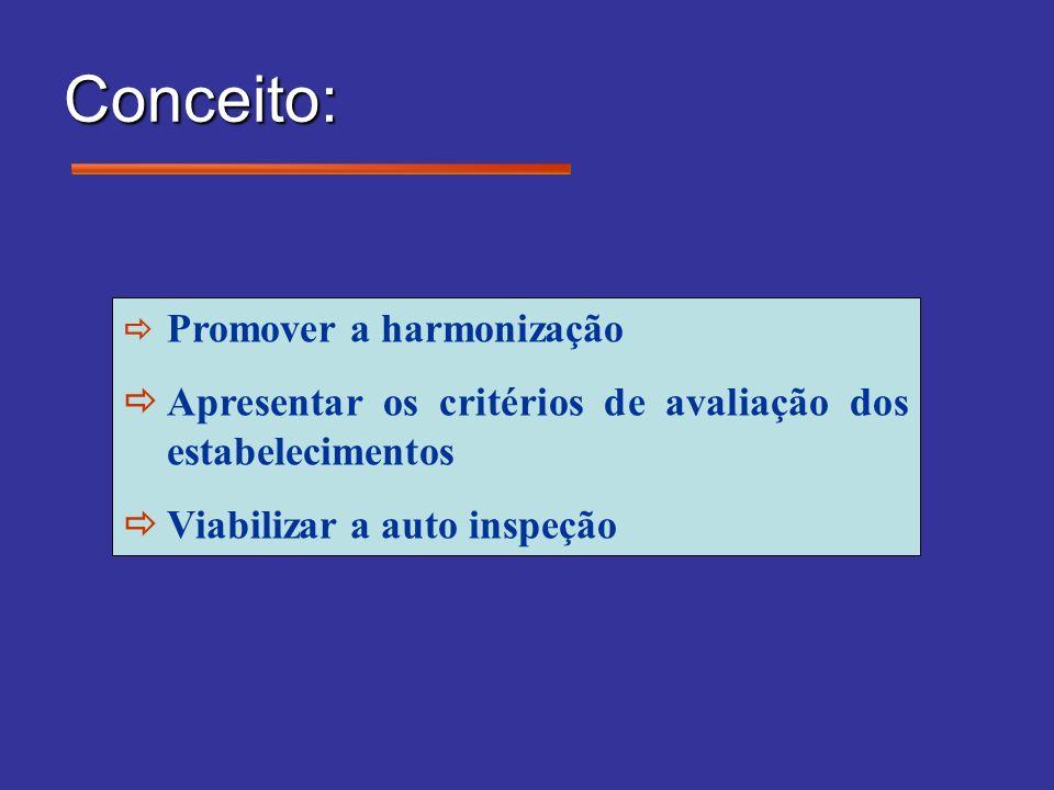 Conceito:  Apresentar os critérios de avaliação dos estabelecimentos