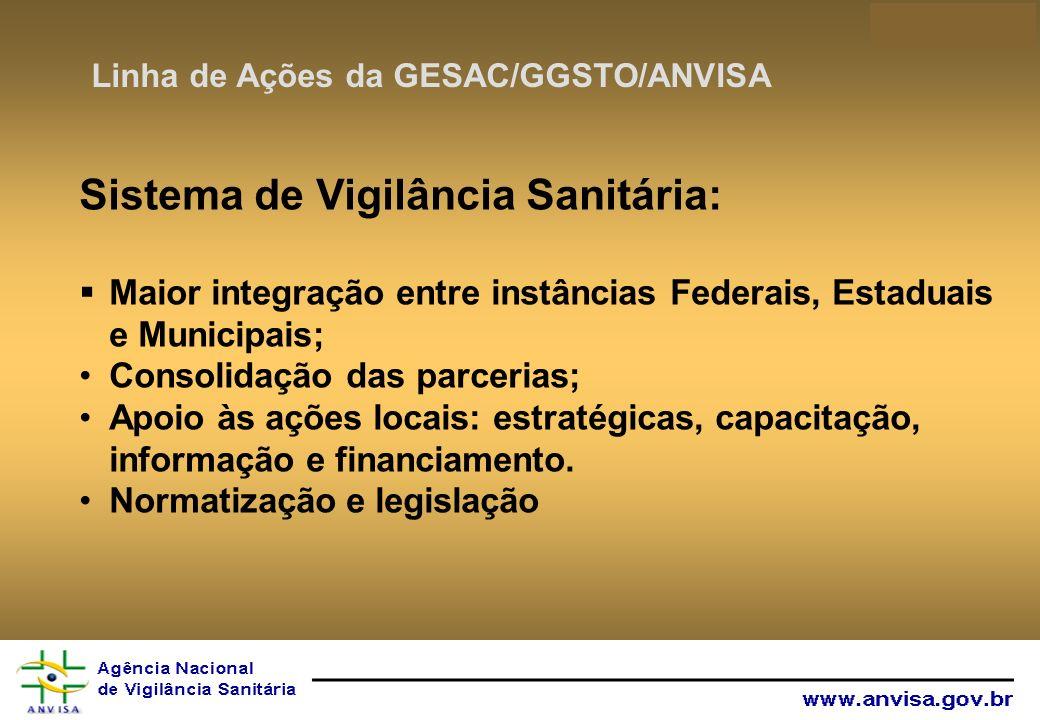 Sistema de Vigilância Sanitária: