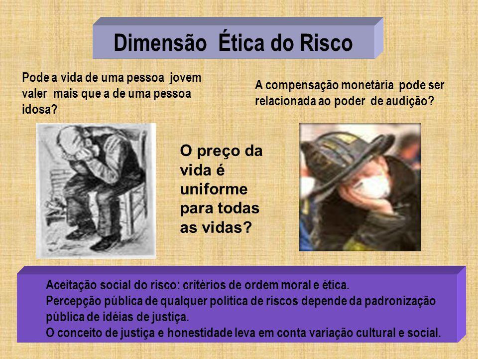 Dimensão Ética do Risco
