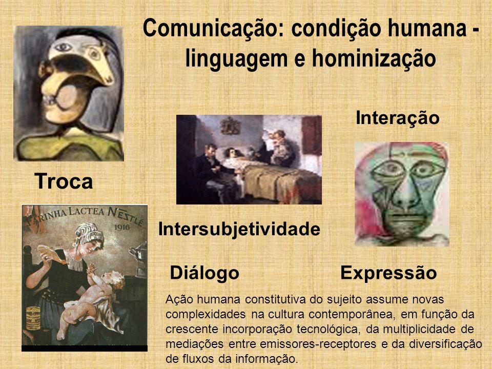 Comunicação: condição humana - linguagem e hominização