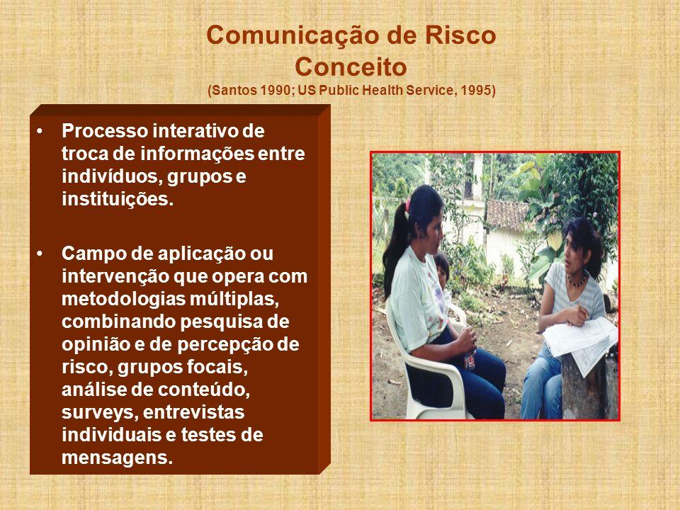 Comunicação de Risco Conceito (Santos 1990; US Public Health Service, 1995)