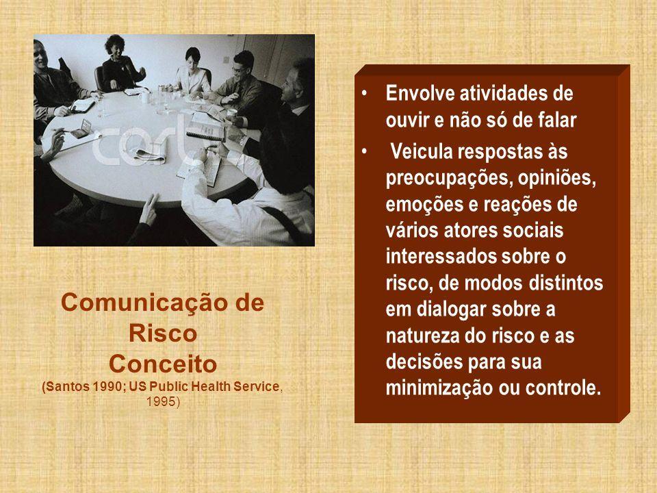 Envolve atividades de ouvir e não só de falar