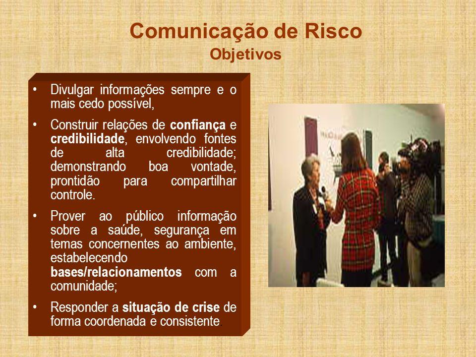Comunicação de Risco Objetivos