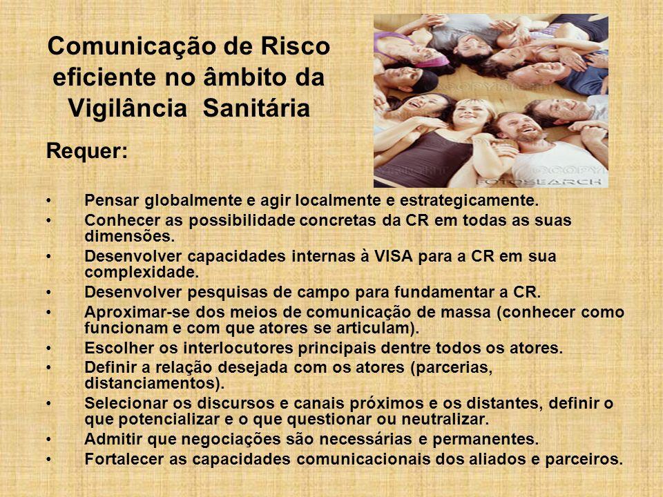 Comunicação de Risco eficiente no âmbito da Vigilância Sanitária