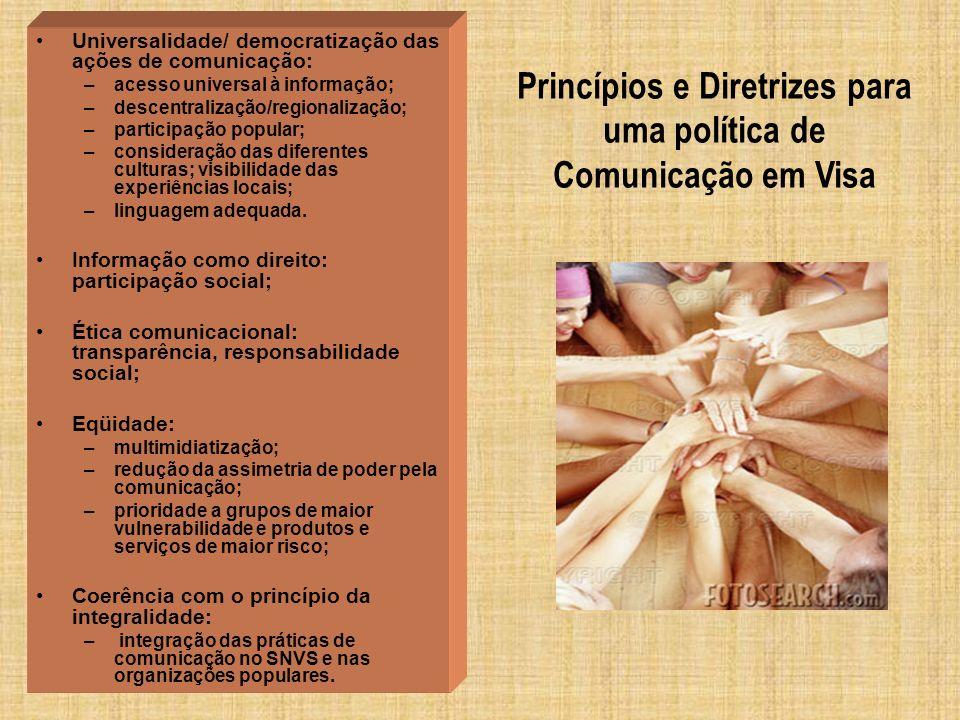Princípios e Diretrizes para uma política de Comunicação em Visa
