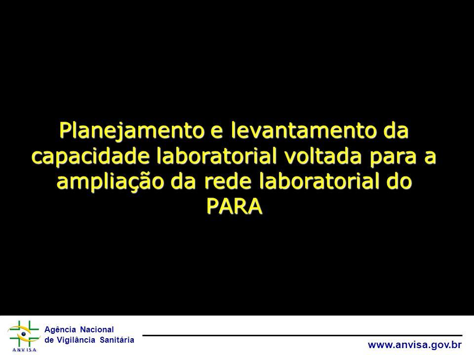 Planejamento e levantamento da capacidade laboratorial voltada para a ampliação da rede laboratorial do PARA