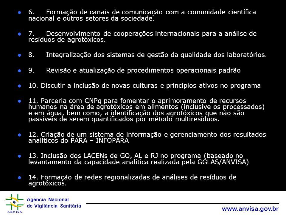 6. Formação de canais de comunicação com a comunidade científica nacional e outros setores da sociedade.
