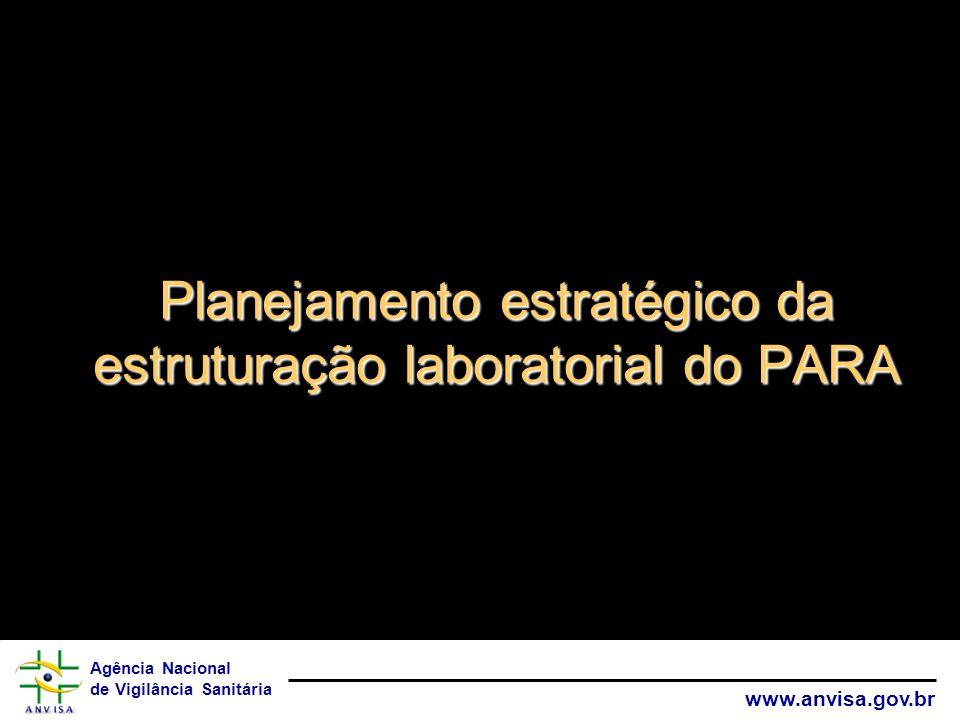 Planejamento estratégico da estruturação laboratorial do PARA