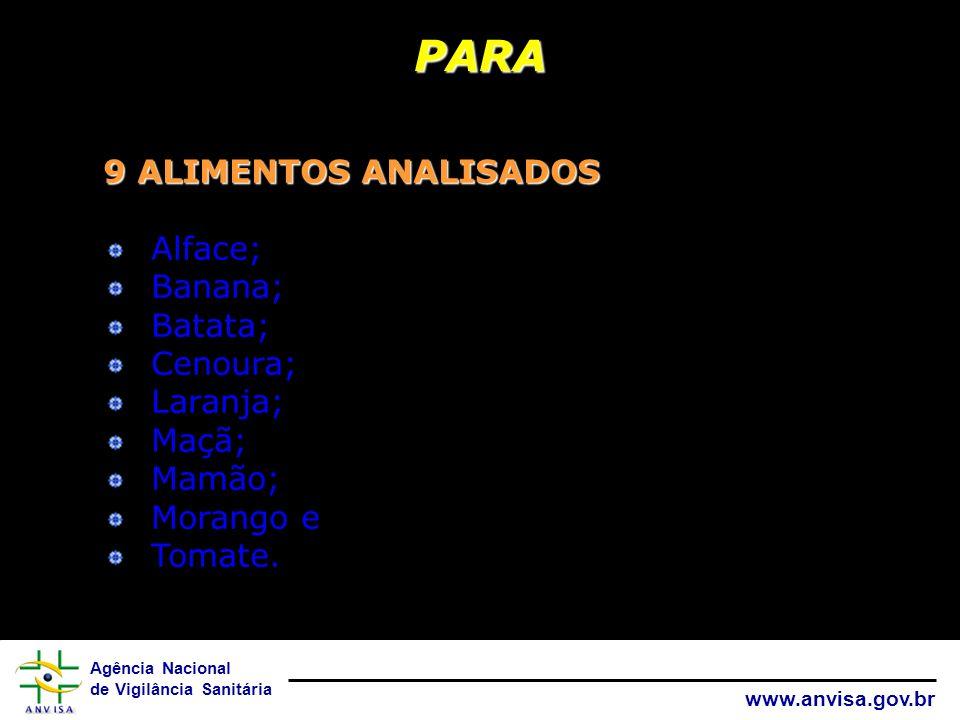 PARA 9 ALIMENTOS ANALISADOS Alface; Banana; Batata; Cenoura; Laranja;