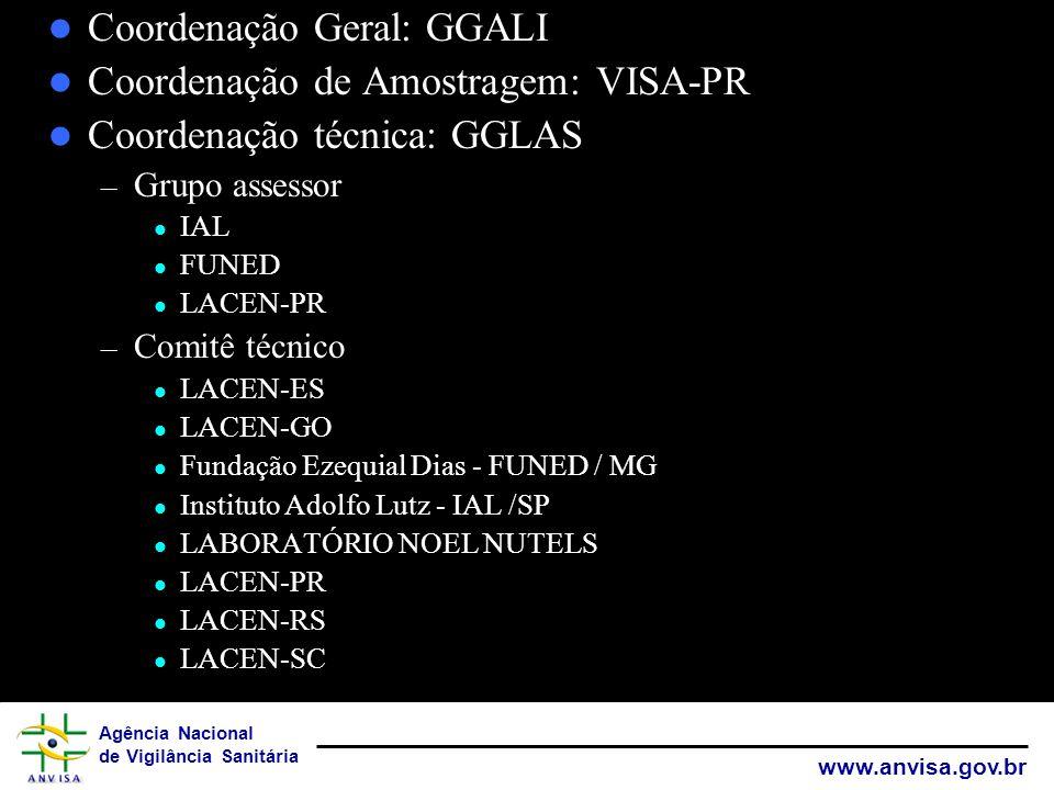 Coordenação Geral: GGALI Coordenação de Amostragem: VISA-PR