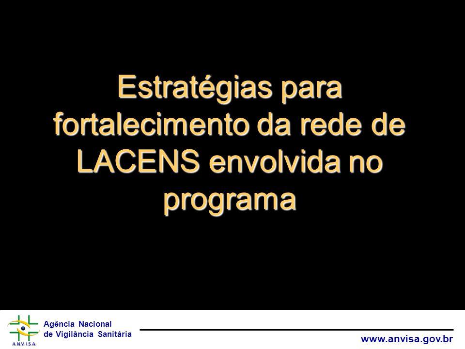 Estratégias para fortalecimento da rede de LACENS envolvida no programa