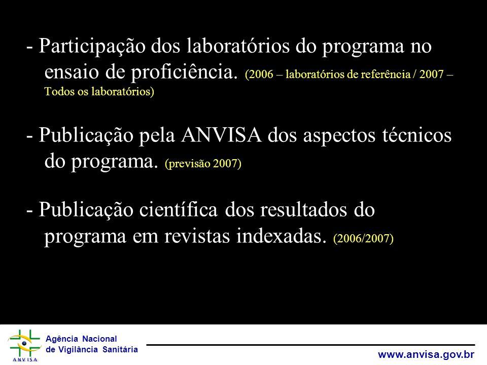 - Participação dos laboratórios do programa no ensaio de proficiência