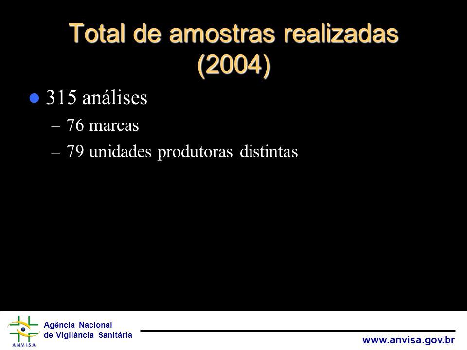 Total de amostras realizadas (2004)