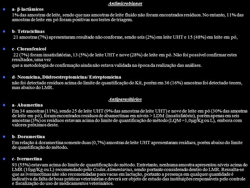Antimicrobianos a- β-lactâmicos.