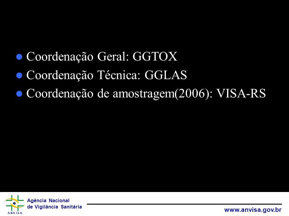 Coordenação Geral: GGTOX
