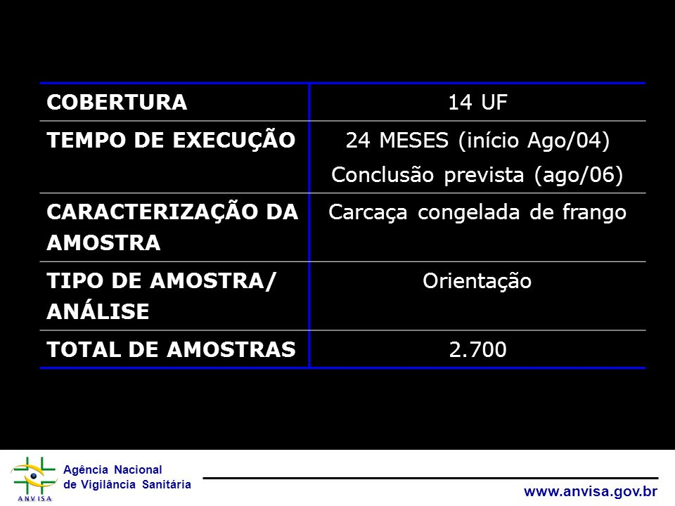 Conclusão prevista (ago/06) CARACTERIZAÇÃO DA AMOSTRA