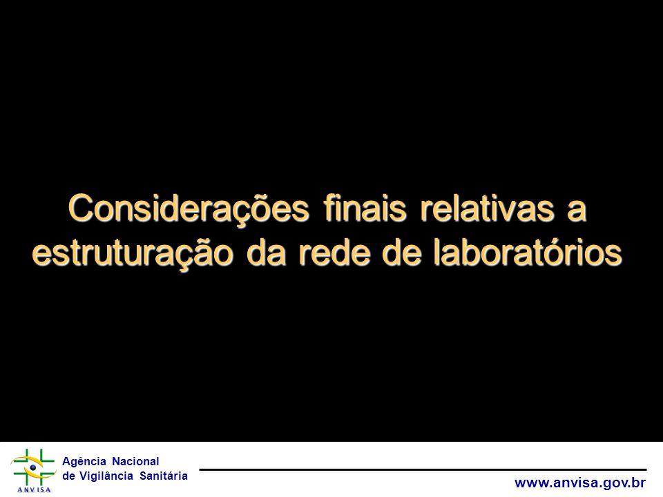 Considerações finais relativas a estruturação da rede de laboratórios
