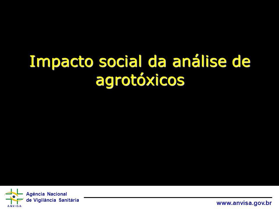 Impacto social da análise de agrotóxicos