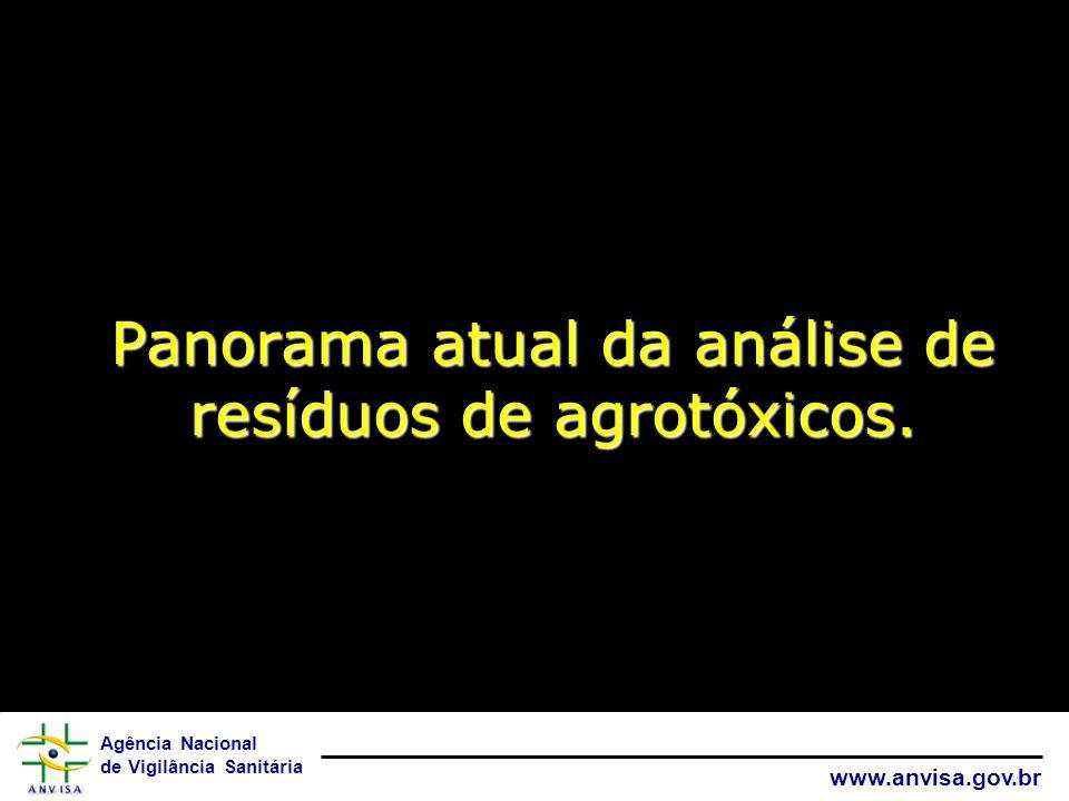 Panorama atual da análise de resíduos de agrotóxicos.