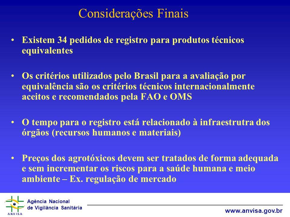 Considerações Finais Existem 34 pedidos de registro para produtos técnicos equivalentes.