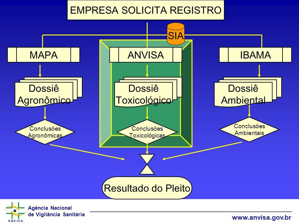 EMPRESA SOLICITA REGISTRO