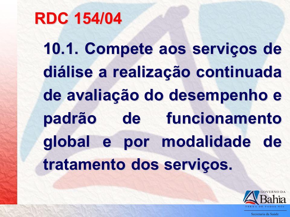 RDC 154/04