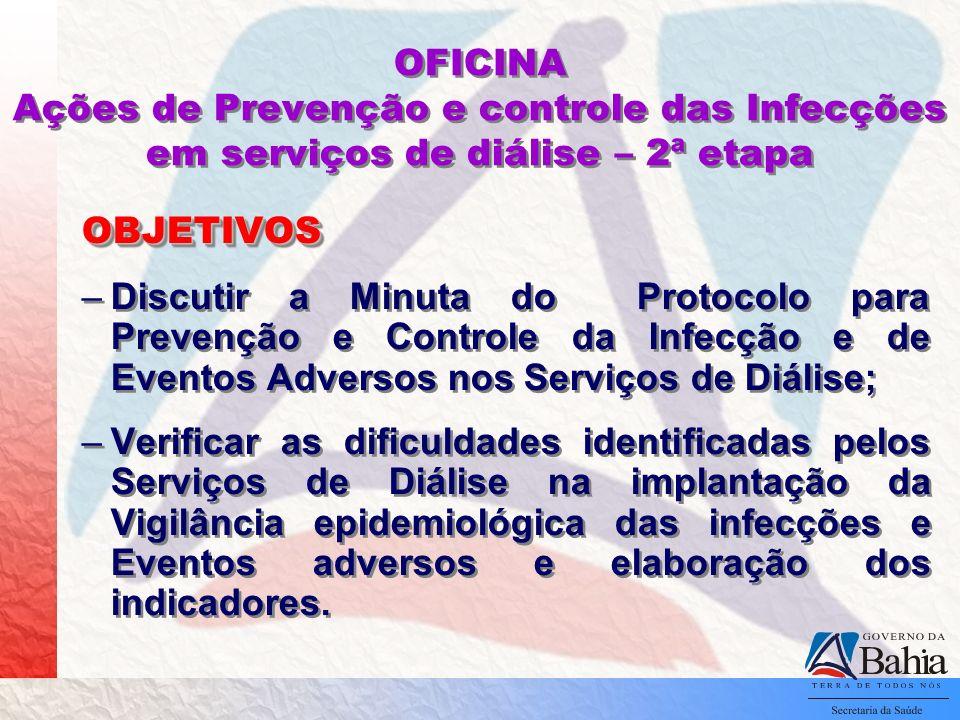 OFICINA Ações de Prevenção e controle das Infecções em serviços de diálise – 2ª etapa