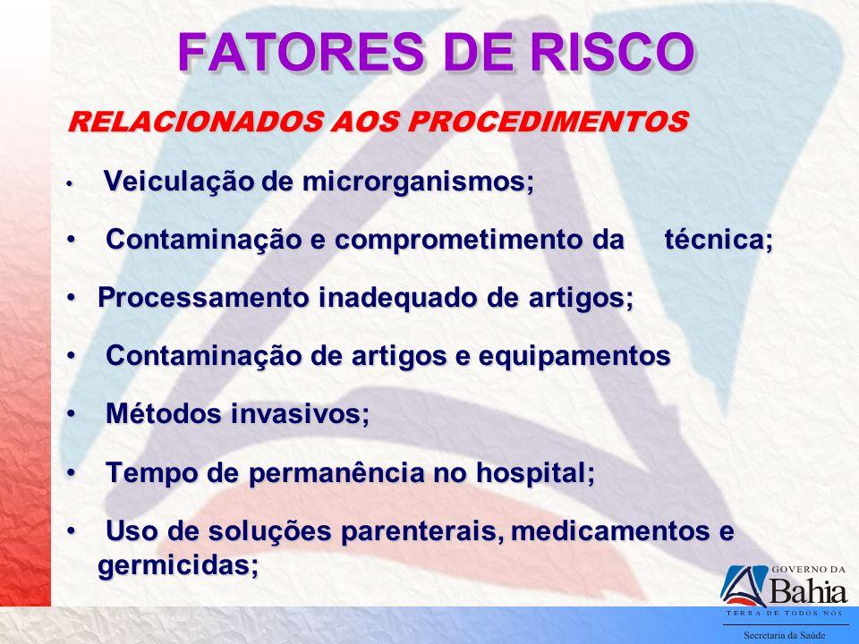 FATORES DE RISCO RELACIONADOS AOS PROCEDIMENTOS