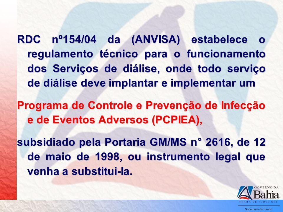 RDC nº154/04 da (ANVISA) estabelece o regulamento técnico para o funcionamento dos Serviços de diálise, onde todo serviço de diálise deve implantar e implementar um