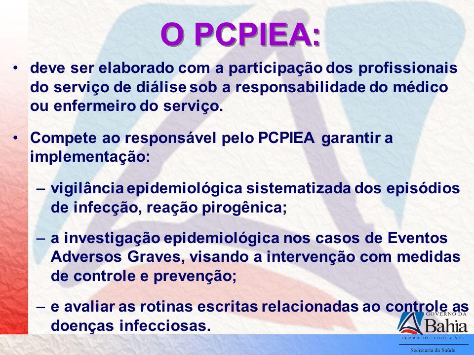 O PCPIEA: