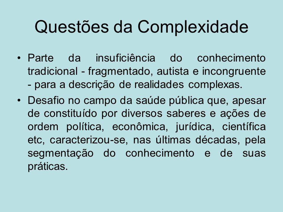 Questões da Complexidade