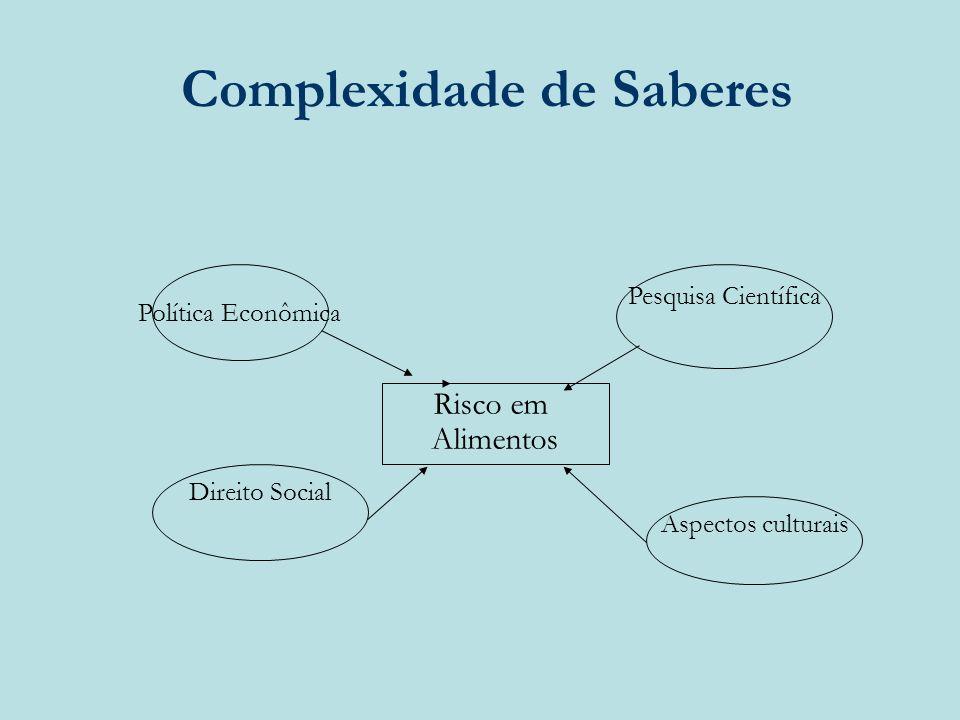 Complexidade de Saberes