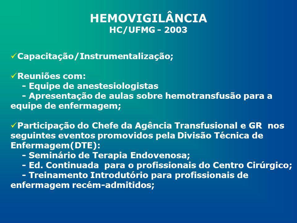 HEMOVIGILÂNCIA HC/UFMG - 2003 Capacitação/Instrumentalização;