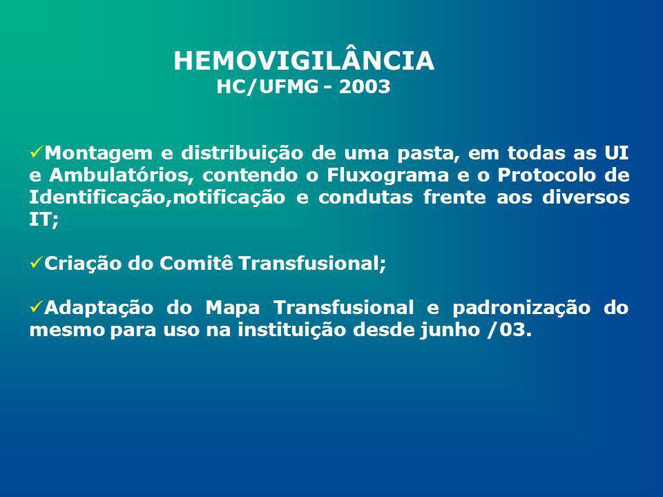 HEMOVIGILÂNCIA HC/UFMG - 2003