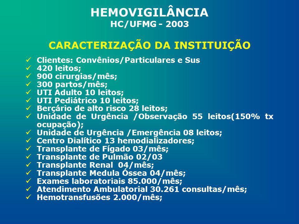 HEMOVIGILÂNCIA HC/UFMG - 2003 CARACTERIZAÇÃO DA INSTITUIÇÃO