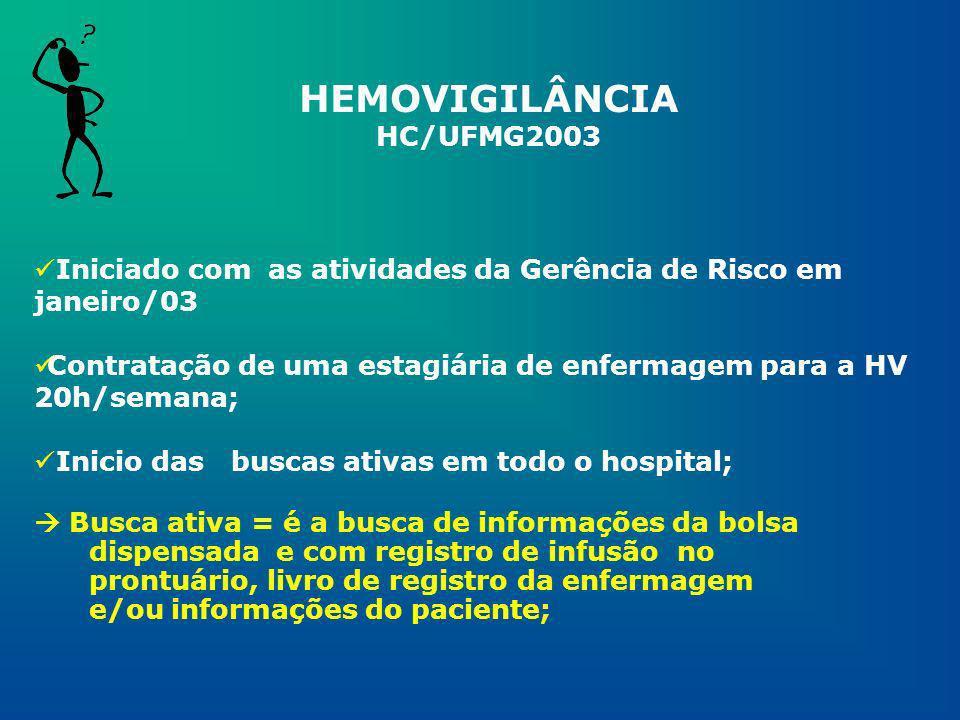 HEMOVIGILÂNCIA HC/UFMG2003