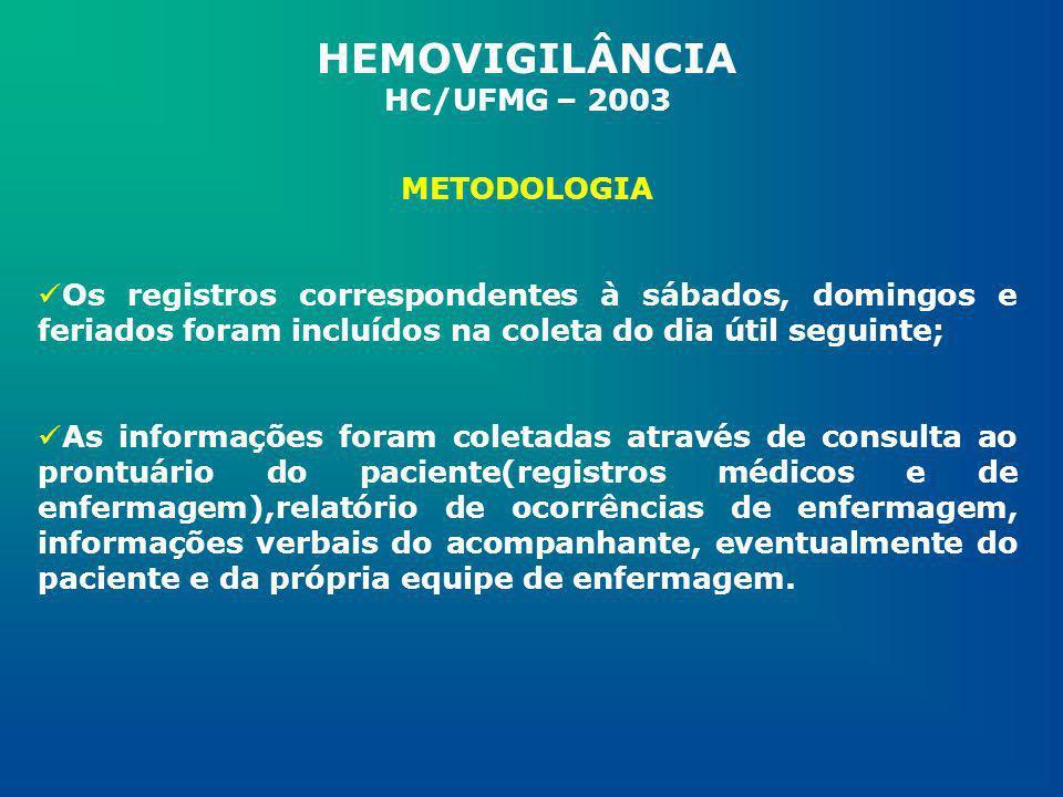 HEMOVIGILÂNCIA HC/UFMG – 2003 METODOLOGIA