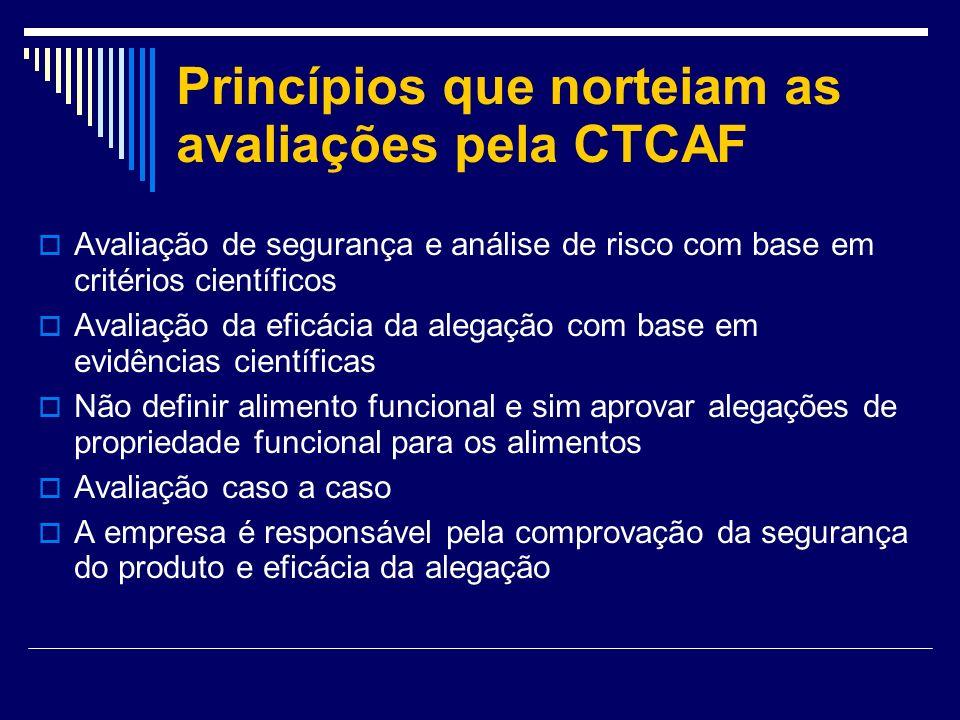 Princípios que norteiam as avaliações pela CTCAF