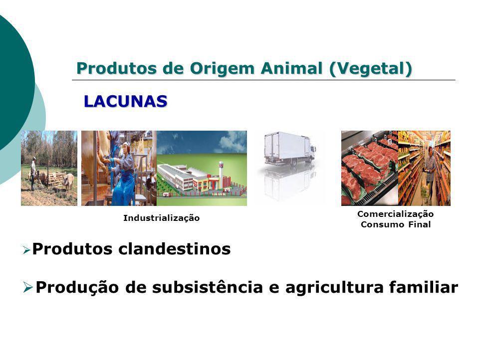 Produtos de Origem Animal (Vegetal)