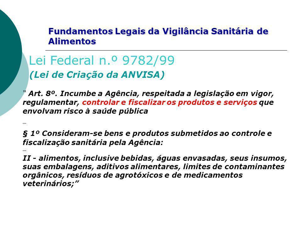 Fundamentos Legais da Vigilância Sanitária de Alimentos