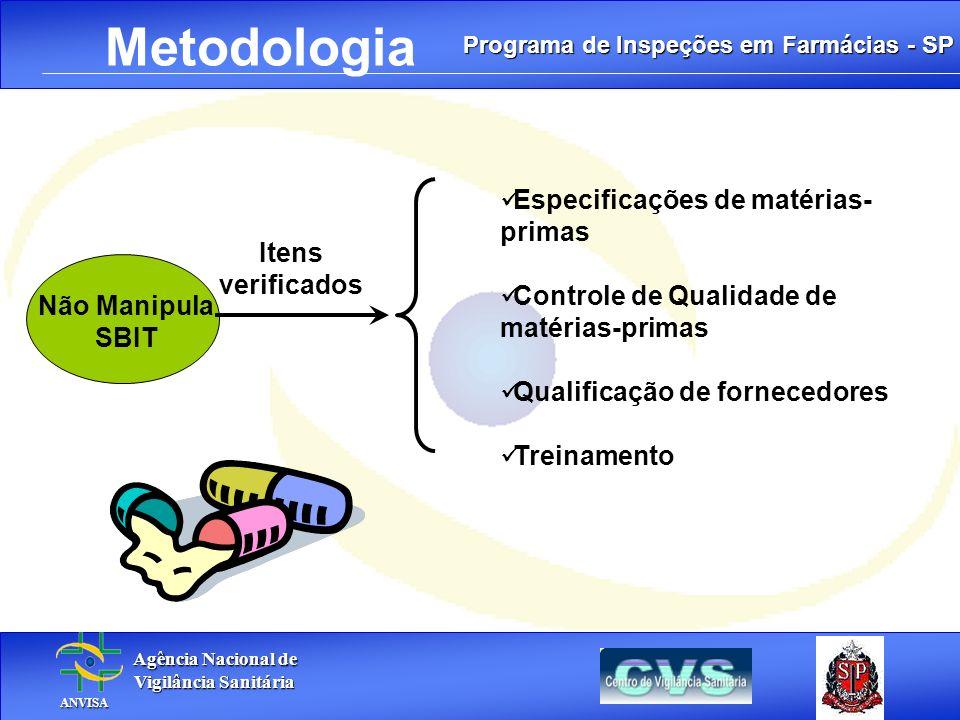 Metodologia Especificações de matérias-primas