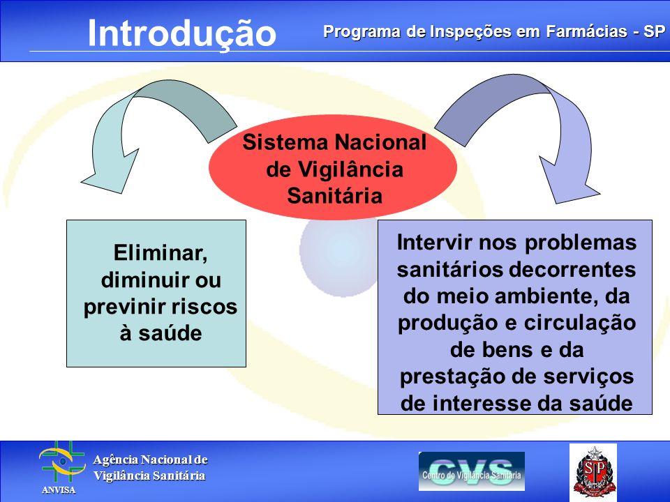 Introdução Sistema Nacional de Vigilância Sanitária