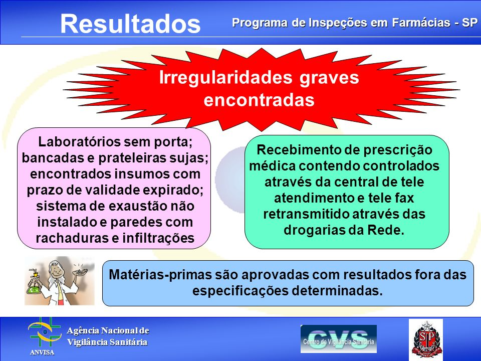 Irregularidades graves encontradas