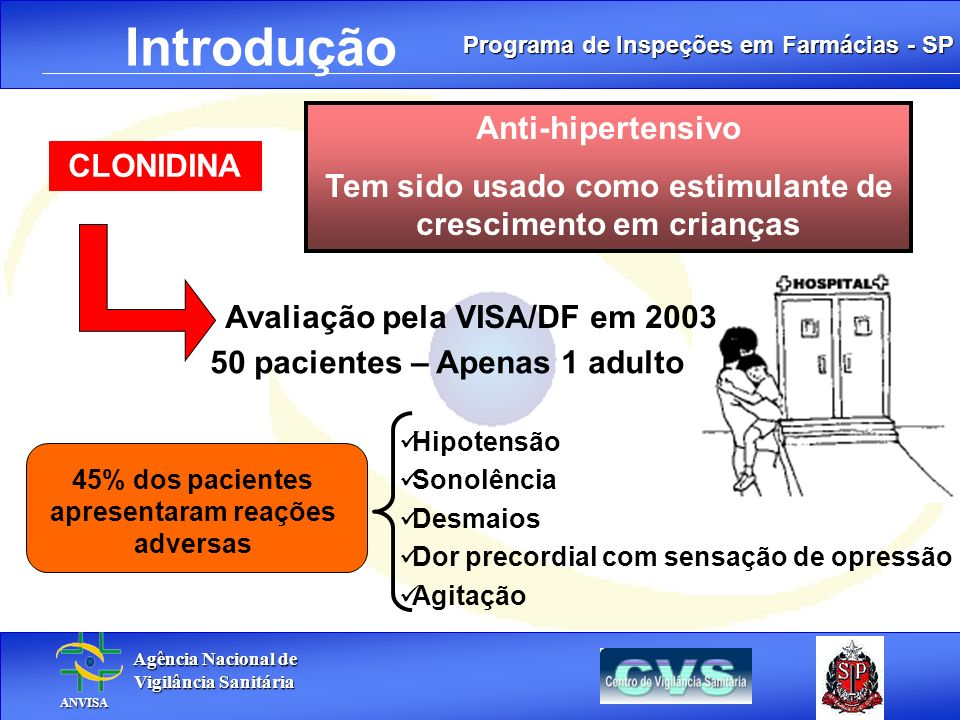 Introdução Anti-hipertensivo