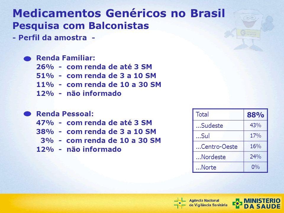 Medicamentos Genéricos no Brasil Pesquisa com Balconistas - Perfil da amostra -