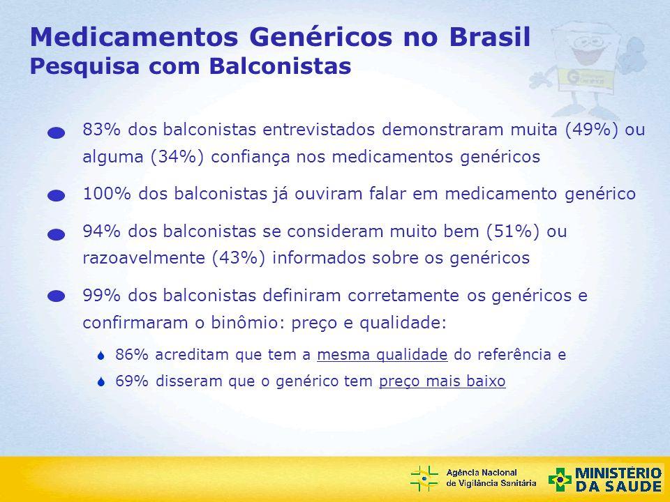 Medicamentos Genéricos no Brasil Pesquisa com Balconistas