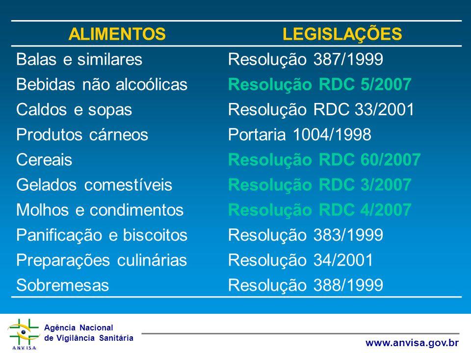 ALIMENTOS LEGISLAÇÕES. Balas e similares. Resolução 387/1999. Bebidas não alcoólicas. Resolução RDC 5/2007.