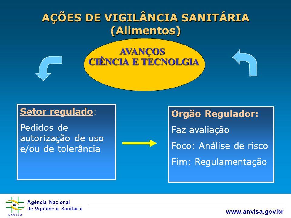 AÇÕES DE VIGILÂNCIA SANITÁRIA (Alimentos)