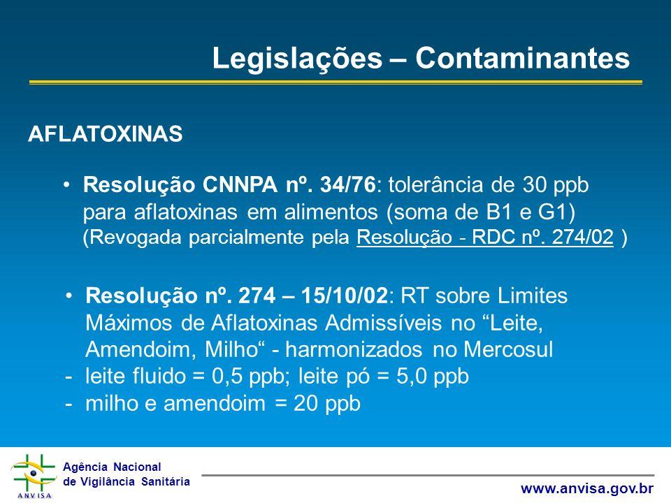 Legislações – Contaminantes
