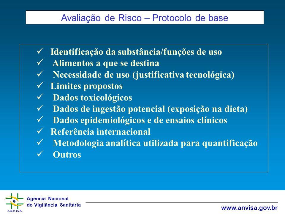 Avaliação de Risco – Protocolo de base